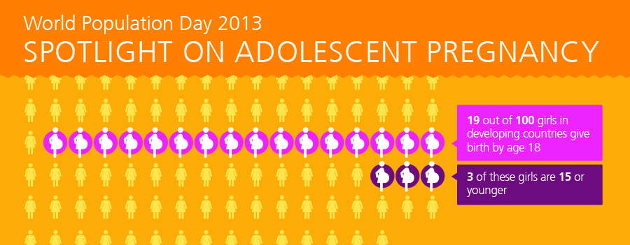 World Population Day 2013, image courtesy of UNFPA